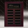 Click this Image to visit the    Cherry & Mahogany Perpetual Plaques category.
