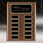 The Mozelak Laminate Walnut Perpetual Plaque  12 Black Plates Employee of the Month Year Quarter Plaques